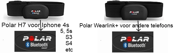 Polar%20H7%20hartslagsensor%20en%20wearlink Bluetooth hartslagmeter